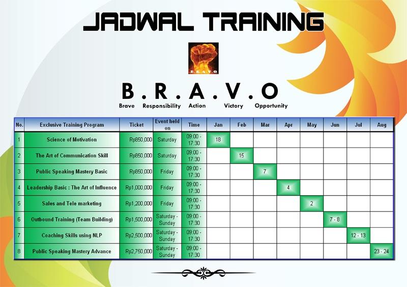 BRAVO2014